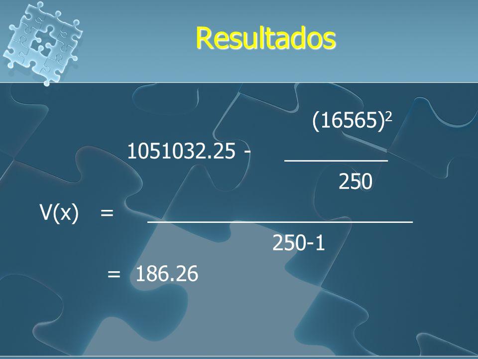 Resultados (16565)2 1051032.25 - _________ 250