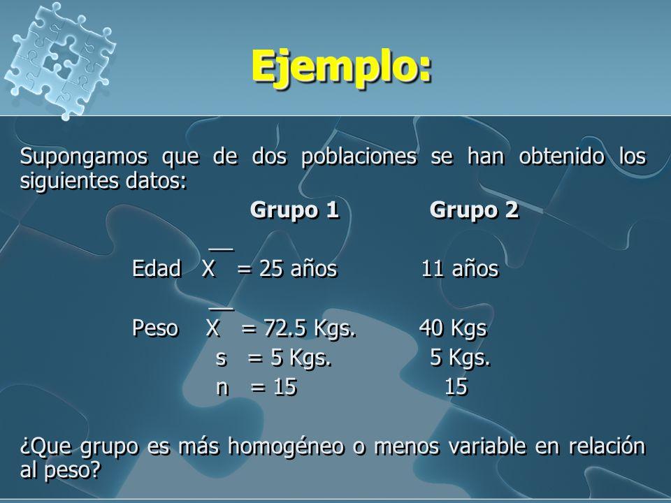 Ejemplo: Supongamos que de dos poblaciones se han obtenido los siguientes datos: Grupo 1 Grupo 2.