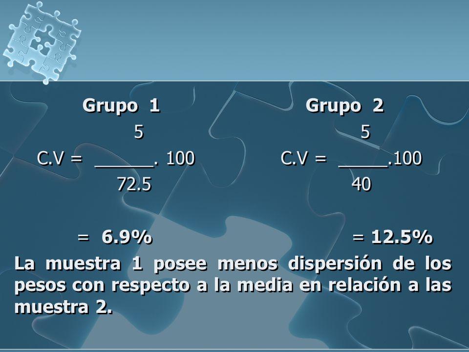 Grupo 1 Grupo 2 5 5. C.V = ______. 100 C.V = _____.100.