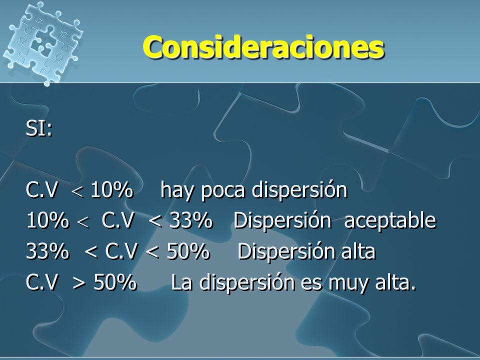 Consideraciones SI: C.V  10% hay poca dispersión