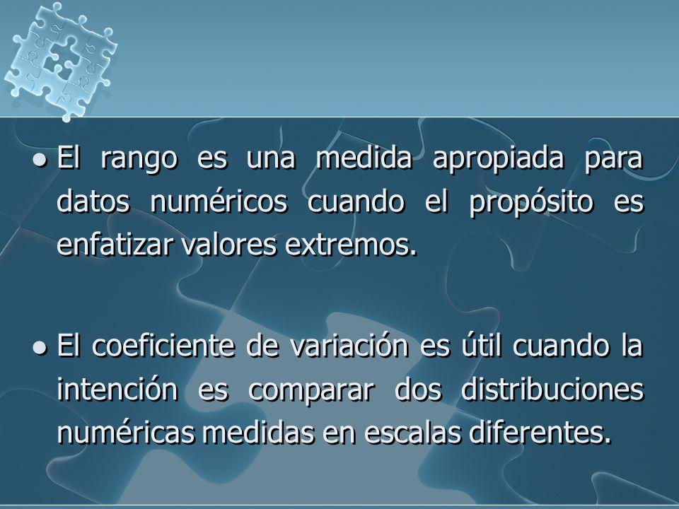 El rango es una medida apropiada para datos numéricos cuando el propósito es enfatizar valores extremos.