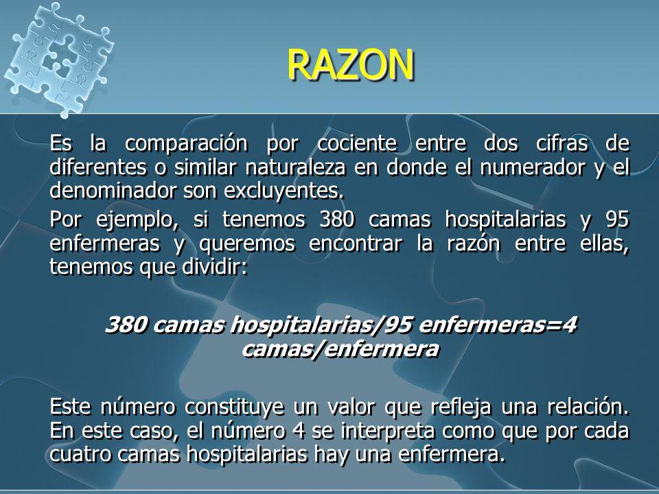 380 camas hospitalarias/95 enfermeras=4 camas/enfermera
