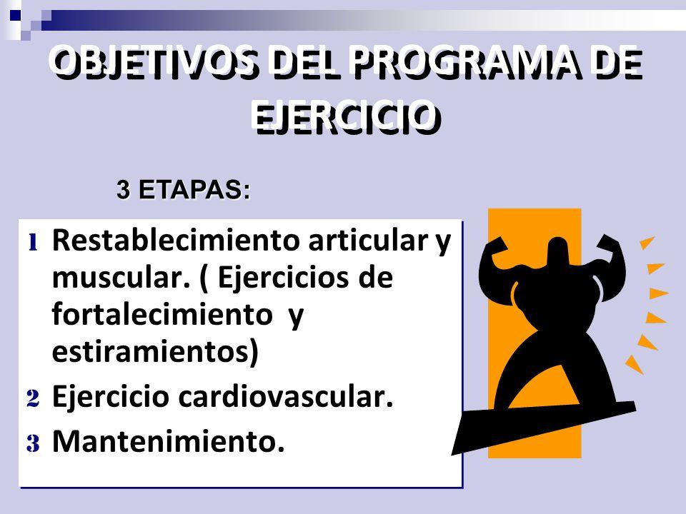 OBJETIVOS DEL PROGRAMA DE EJERCICIO