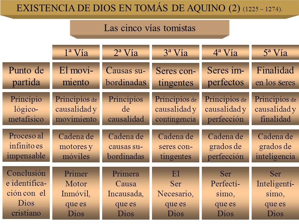 EXISTENCIA DE DIOS EN TOMÁS DE AQUINO (2) (1225 – 1274).
