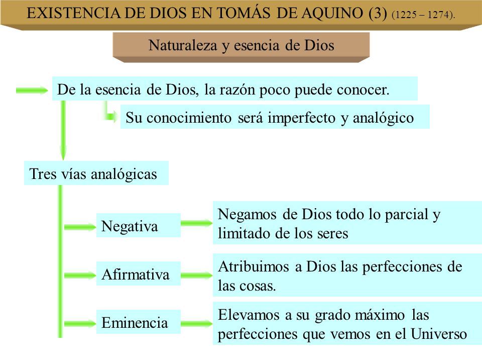 EXISTENCIA DE DIOS EN TOMÁS DE AQUINO (3) (1225 – 1274).