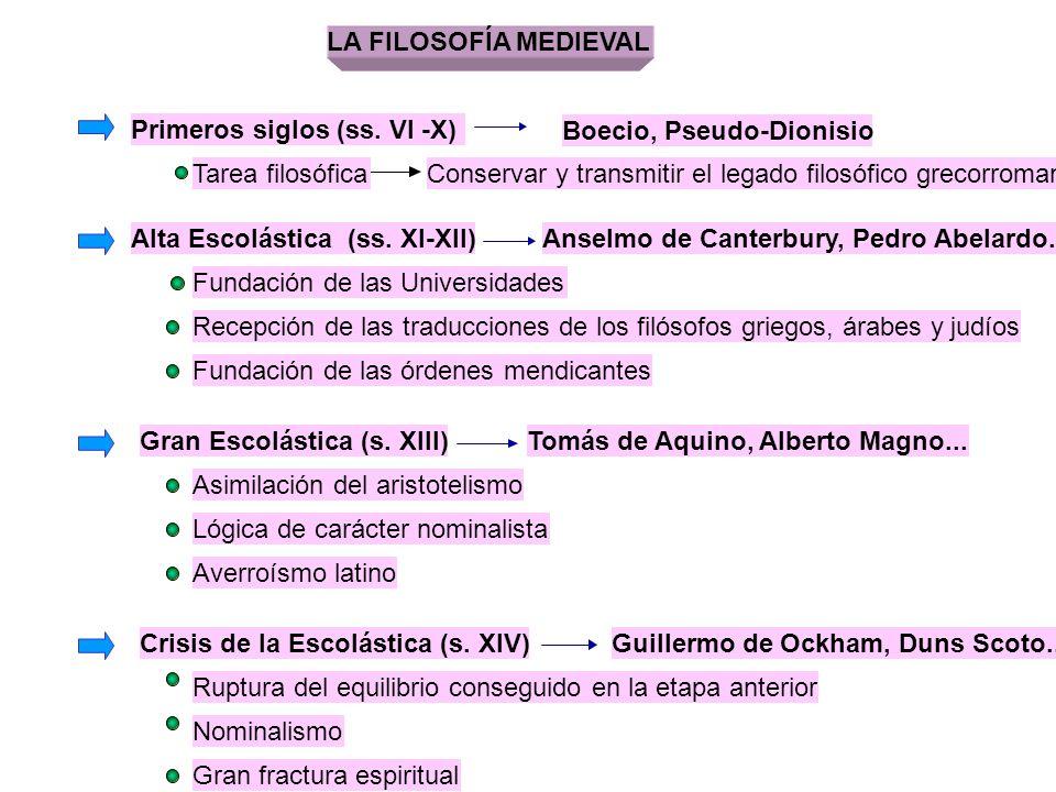 LA FILOSOFÍA MEDIEVAL Primeros siglos (ss. VI -X) Boecio, Pseudo-Dionisio. Tarea filosófica.