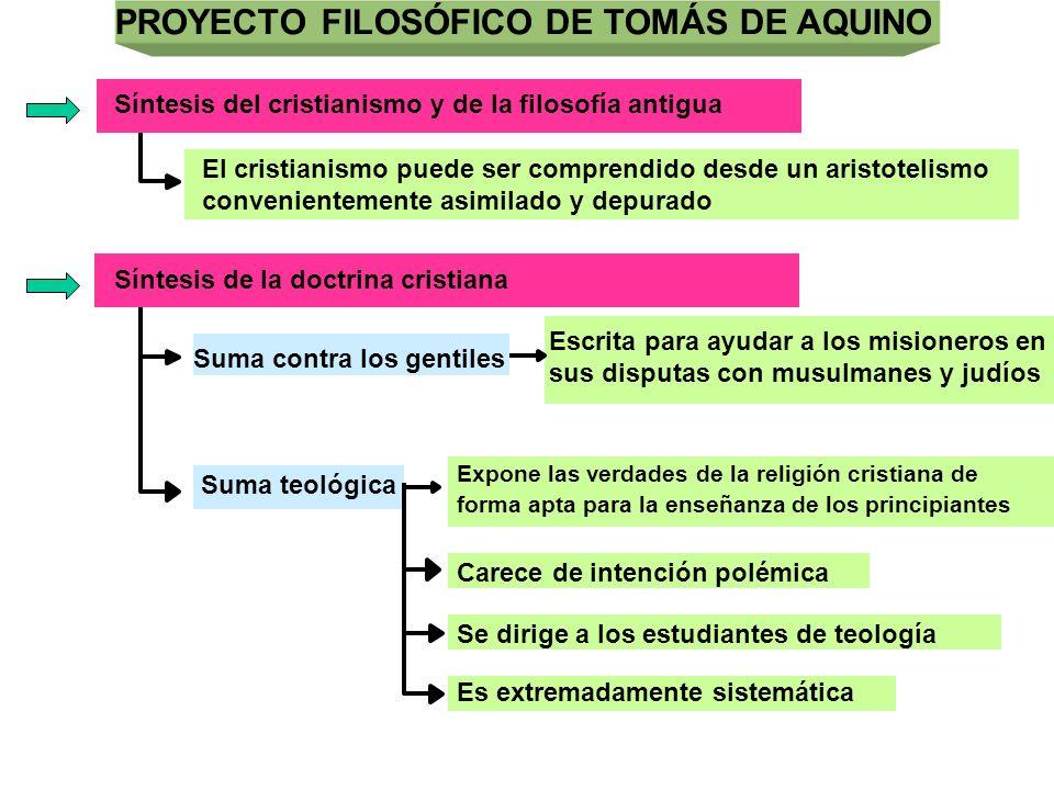 PROYECTO FILOSÓFICO DE TOMÁS DE AQUINO