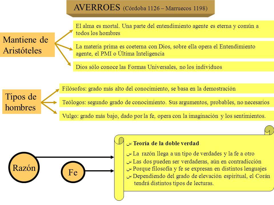 AVERROES (Córdoba 1126 – Marruecos 1198)