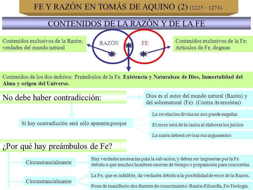 FE Y RAZÓN EN TOMÁS DE AQUINO (2) (1225 – 1274).