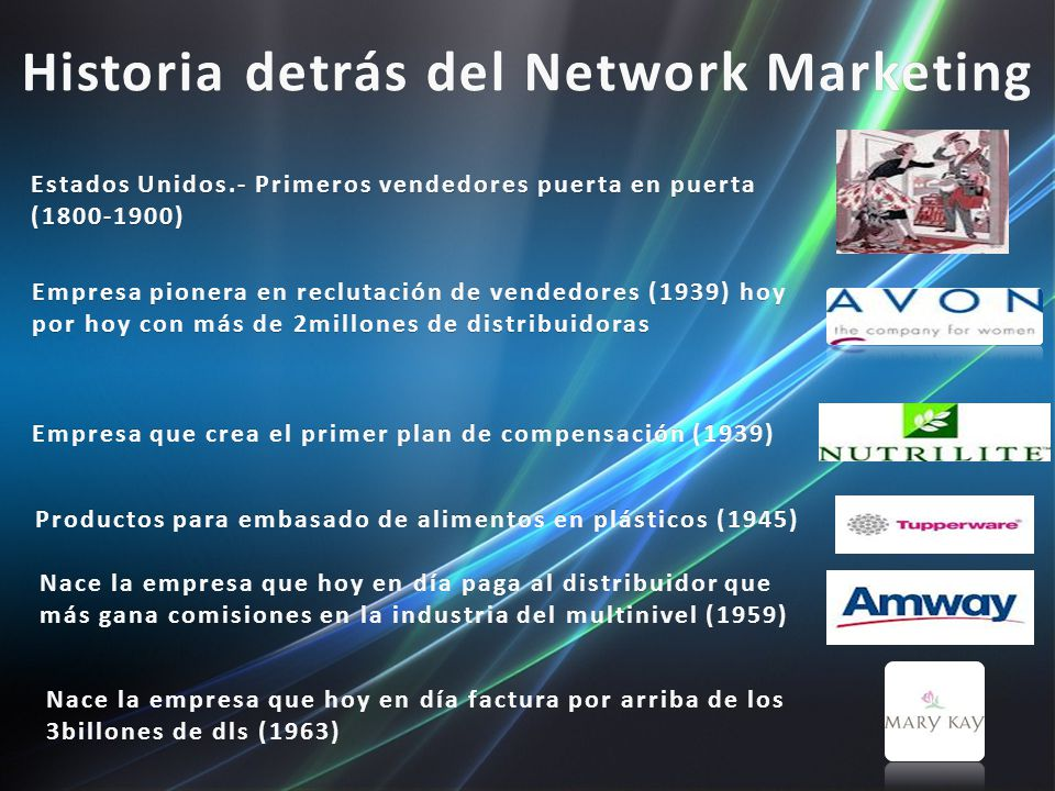 Historia detrás del Network Marketing