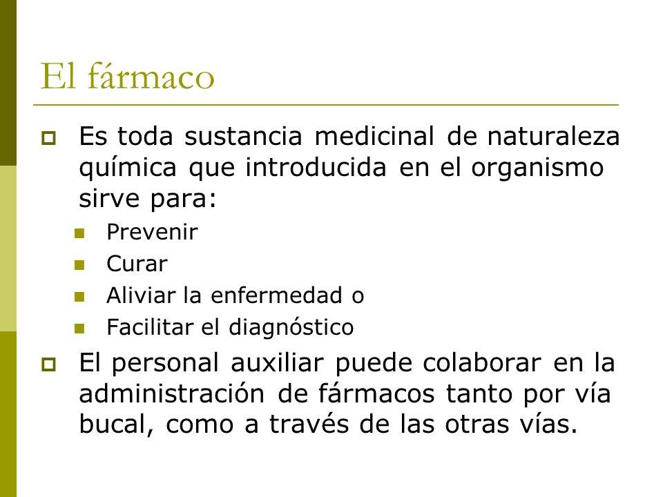 El fármaco Es toda sustancia medicinal de naturaleza química que introducida en el organismo sirve para: