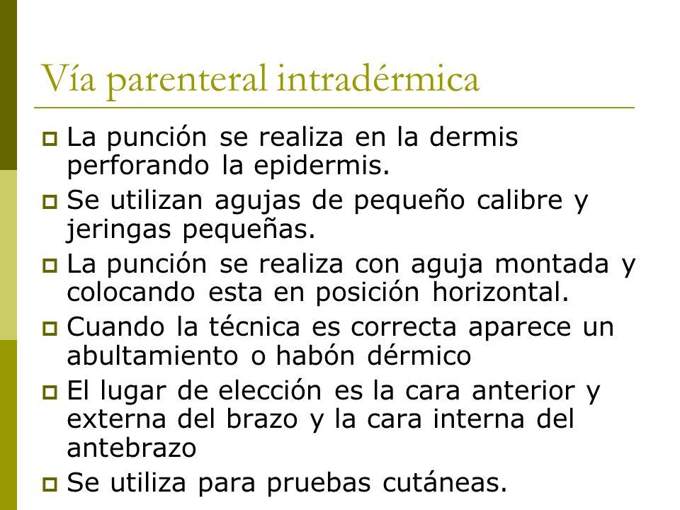 Vía parenteral intradérmica