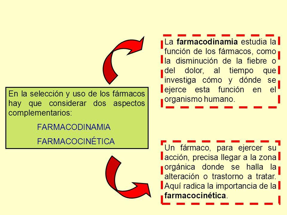 La farmacodinamia estudia la función de los fármacos, como la disminución de la fiebre o del dolor, al tiempo que investiga cómo y dónde se ejerce esta función en el organismo humano.