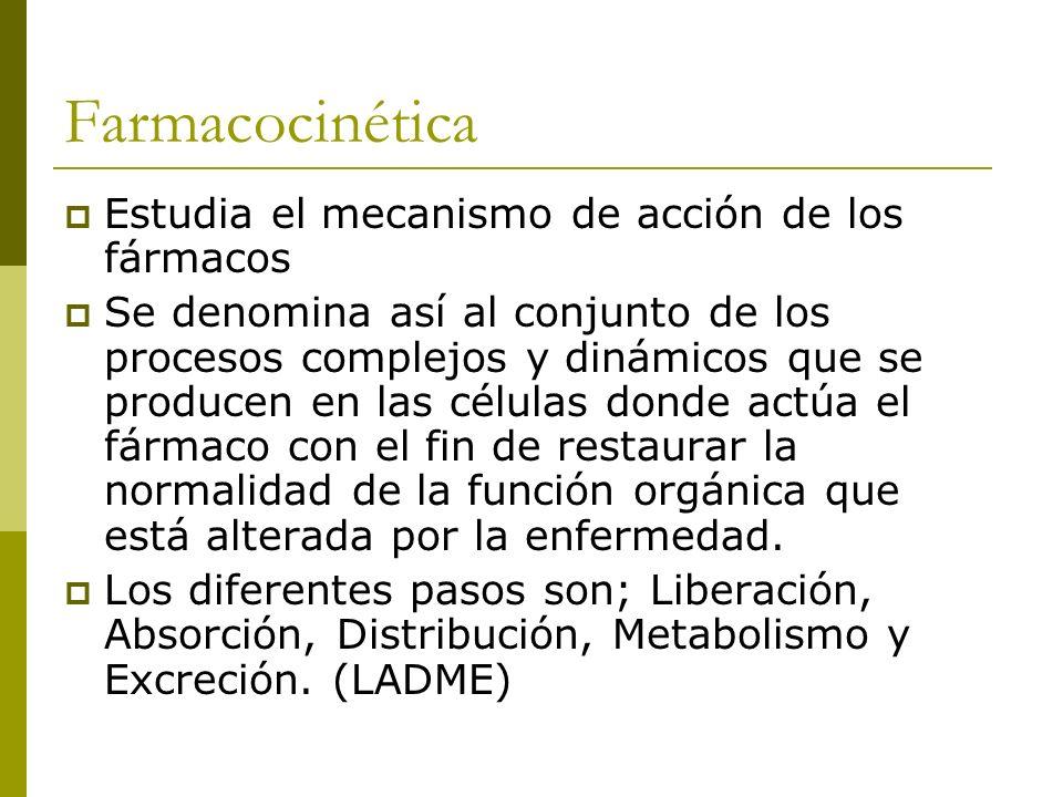 Farmacocinética Estudia el mecanismo de acción de los fármacos