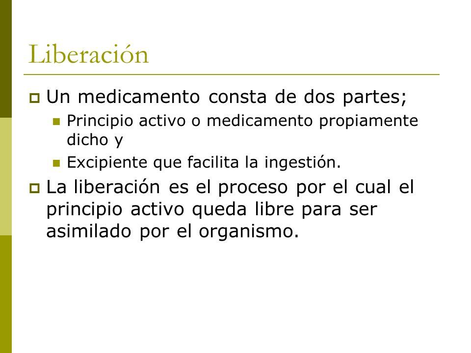 Liberación Un medicamento consta de dos partes;