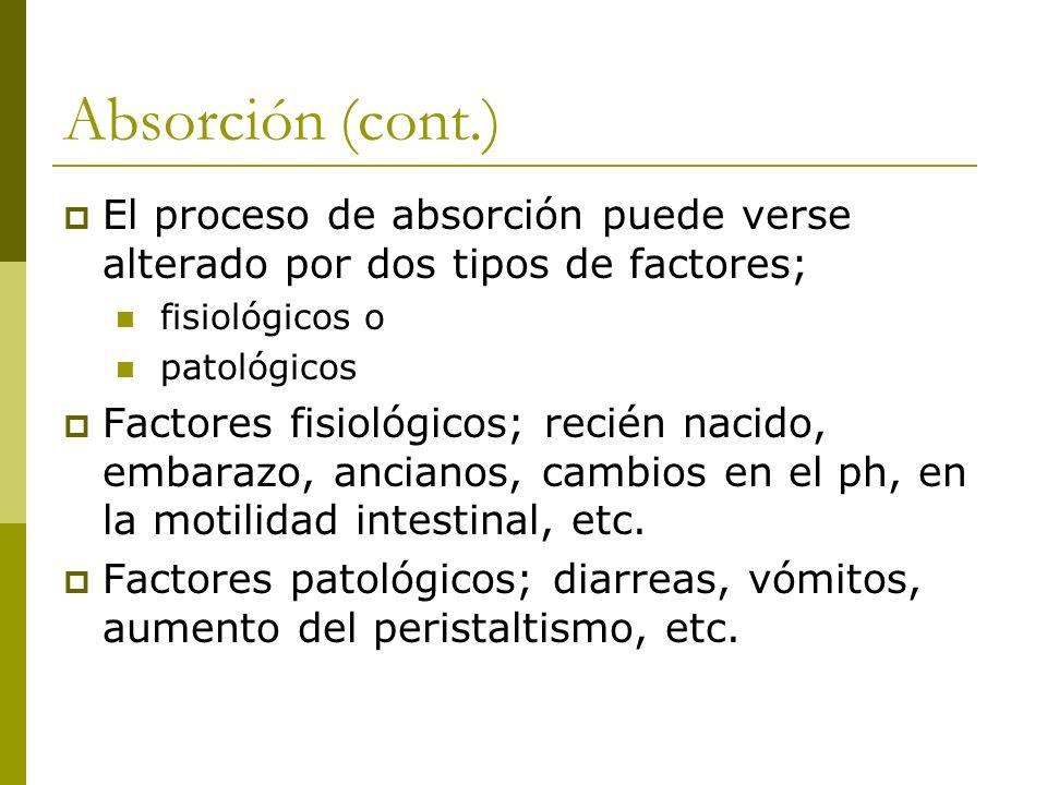 Absorción (cont.) El proceso de absorción puede verse alterado por dos tipos de factores; fisiológicos o.