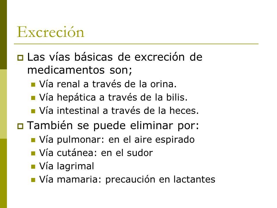 Excreción Las vías básicas de excreción de medicamentos son;