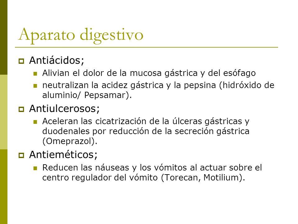 Aparato digestivo Antiácidos; Antiulcerosos; Antieméticos;