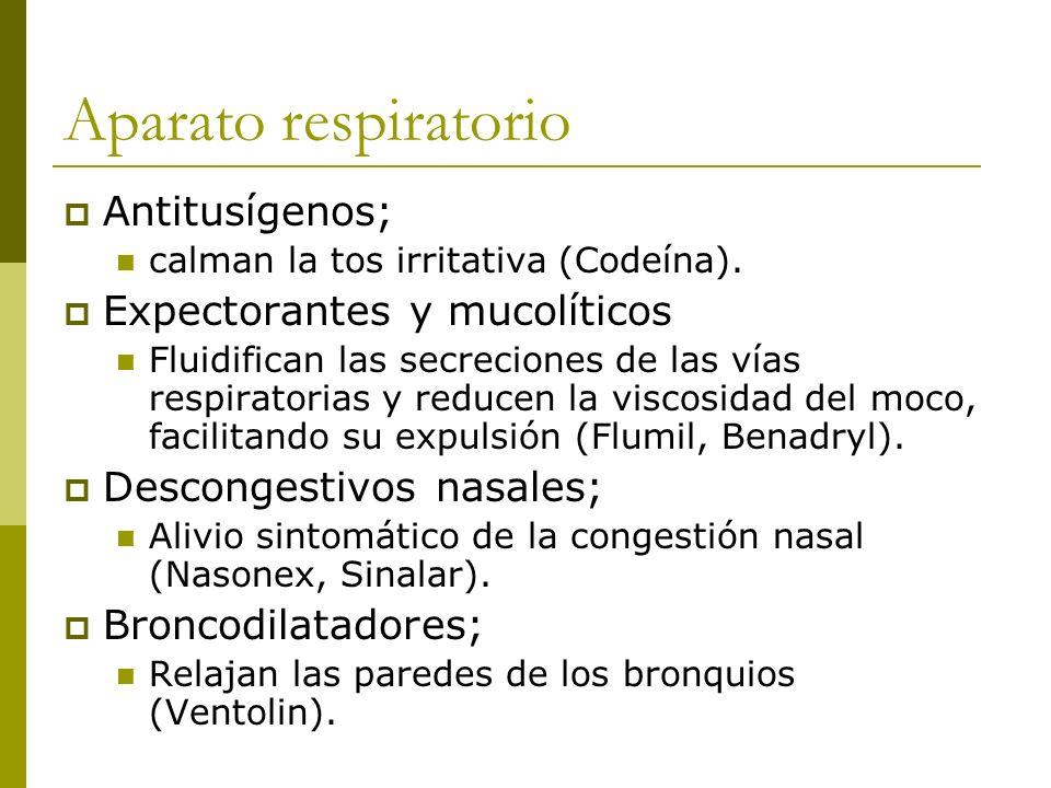 Aparato respiratorio Antitusígenos; Expectorantes y mucolíticos