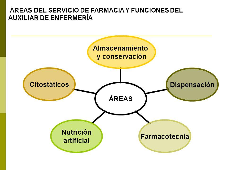 ÁREAS DEL SERVICIO DE FARMACIA Y FUNCIONES DEL AUXILIAR DE ENFERMERÍA