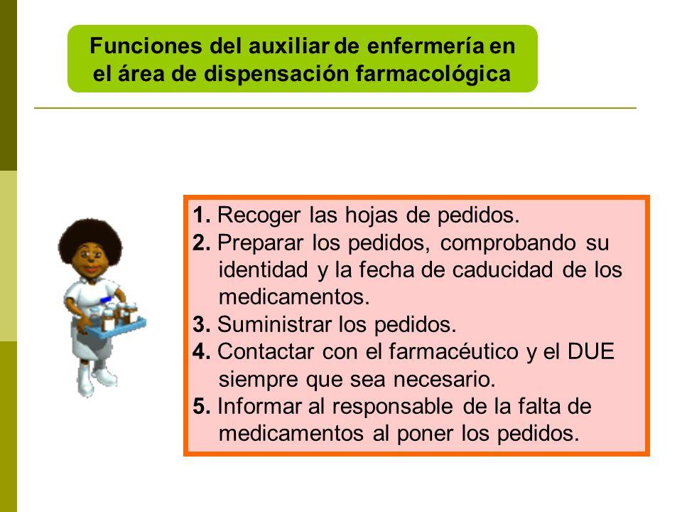 Funciones del auxiliar de enfermería en