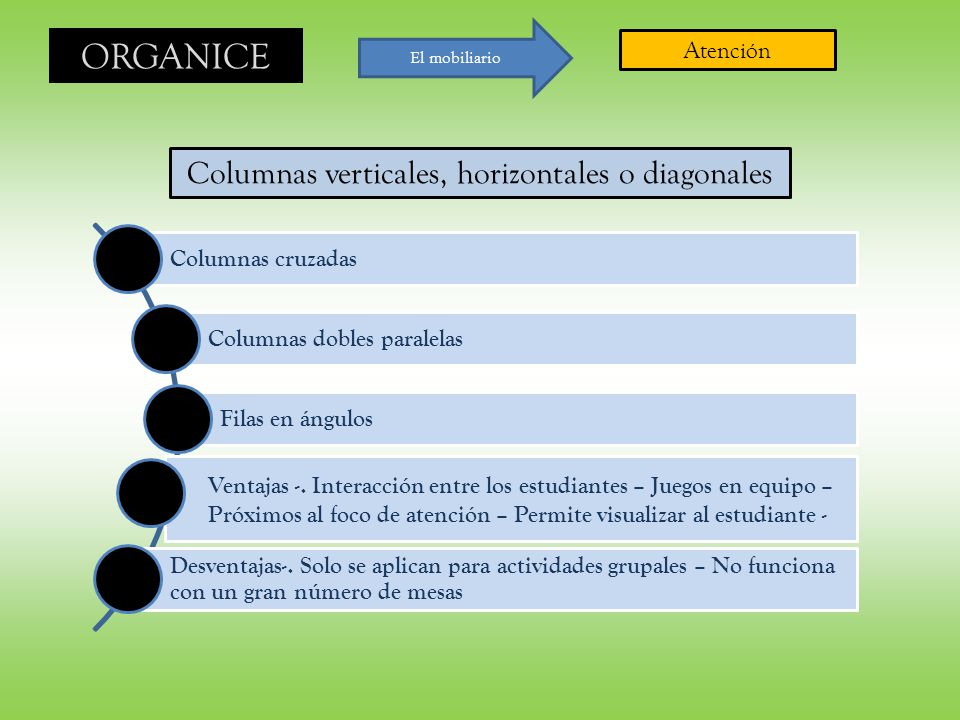 Columnas verticales, horizontales o diagonales