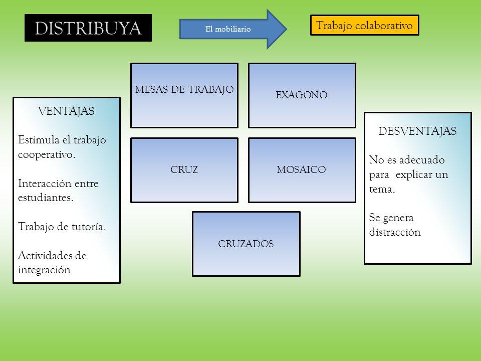 DISTRIBUYA Trabajo colaborativo VENTAJAS