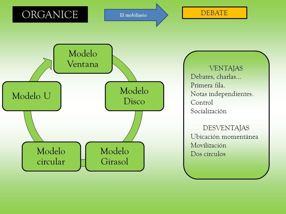 ORGANICE Modelo Ventana Modelo Disco Modelo Girasol Modelo circular