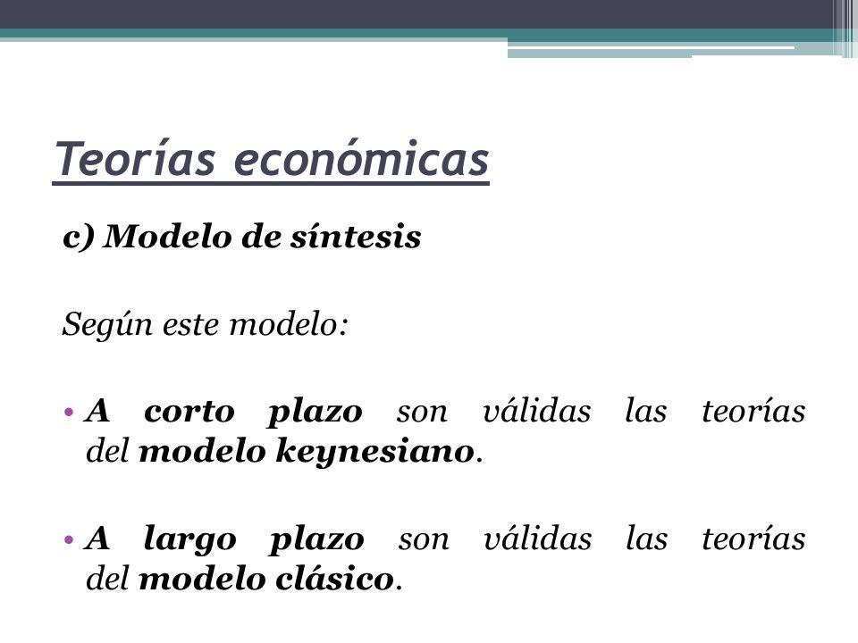 Teorías económicas c) Modelo de síntesis Según este modelo: