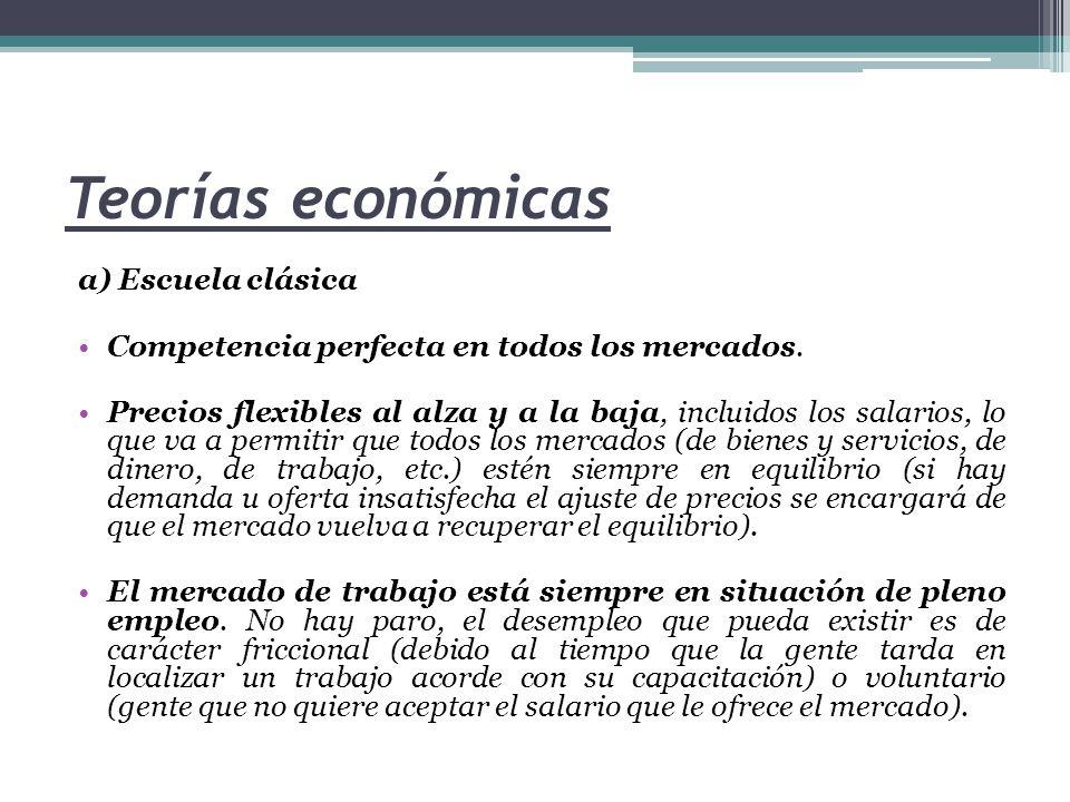 Teorías económicas a) Escuela clásica