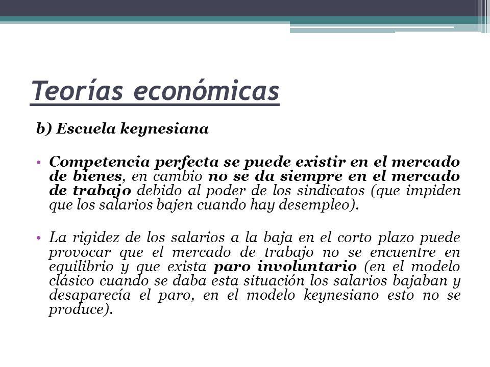 Teorías económicas b) Escuela keynesiana