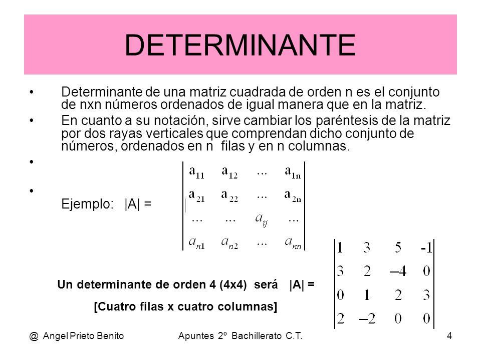 DETERMINANTE Determinante de una matriz cuadrada de orden n es el conjunto de nxn números ordenados de igual manera que en la matriz.
