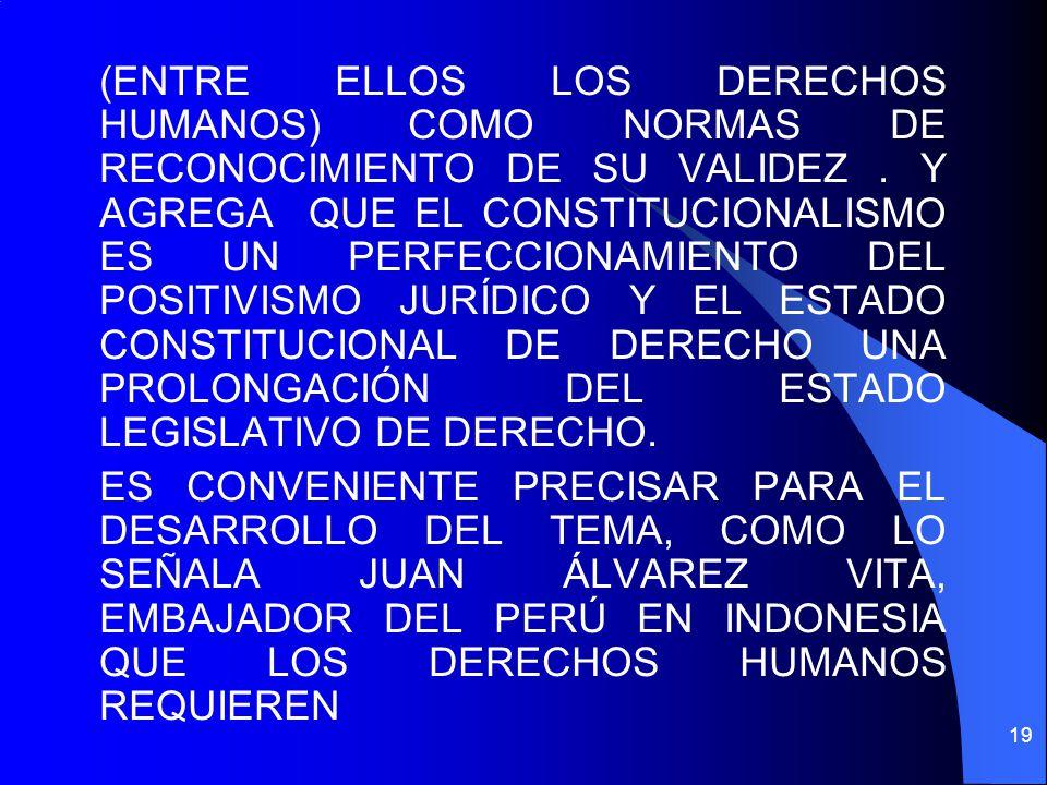 (ENTRE ELLOS LOS DERECHOS HUMANOS) COMO NORMAS DE RECONOCIMIENTO DE SU VALIDEZ .
