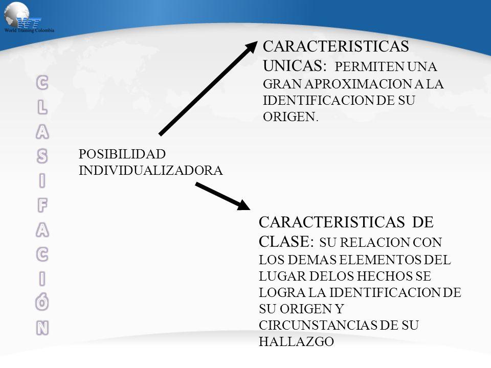 CARACTERISTICAS UNICAS: PERMITEN UNA GRAN APROXIMACION A LA IDENTIFICACION DE SU ORIGEN.