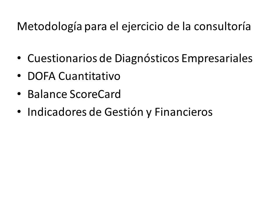 Metodología para el ejercicio de la consultoría