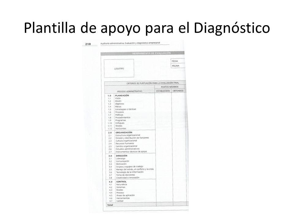 Plantilla de apoyo para el Diagnóstico