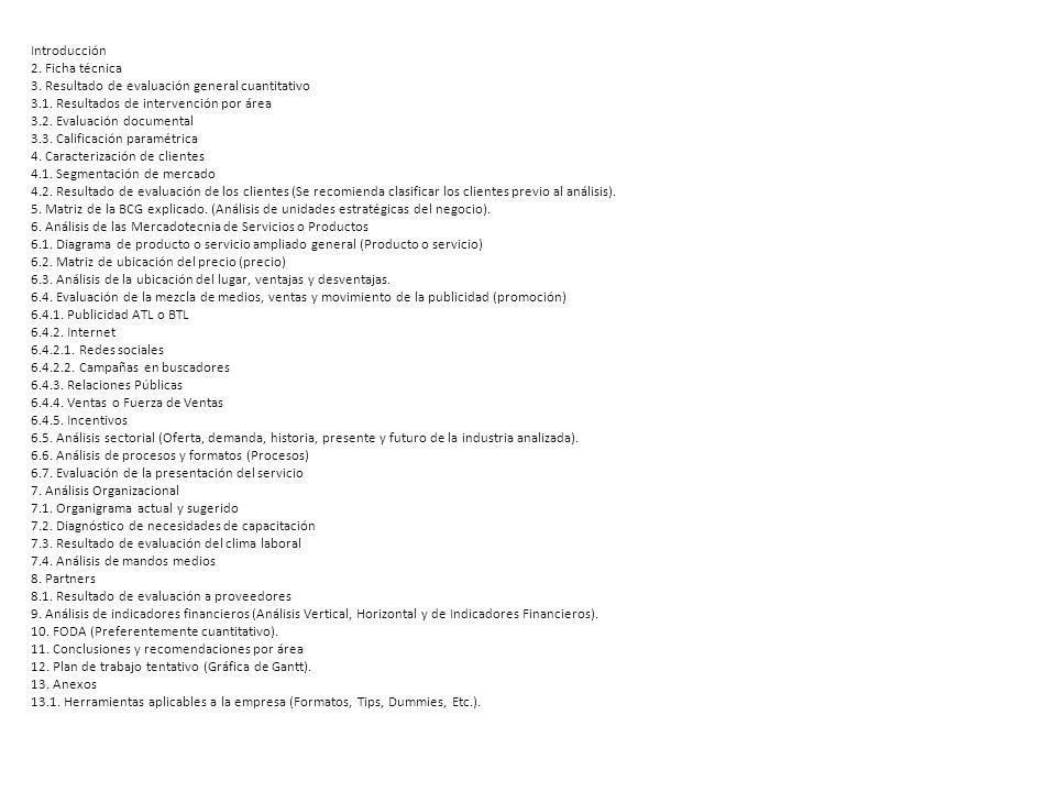 Introducción 2. Ficha técnica 3