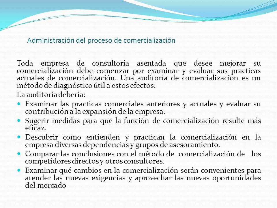Administración del proceso de comercialización