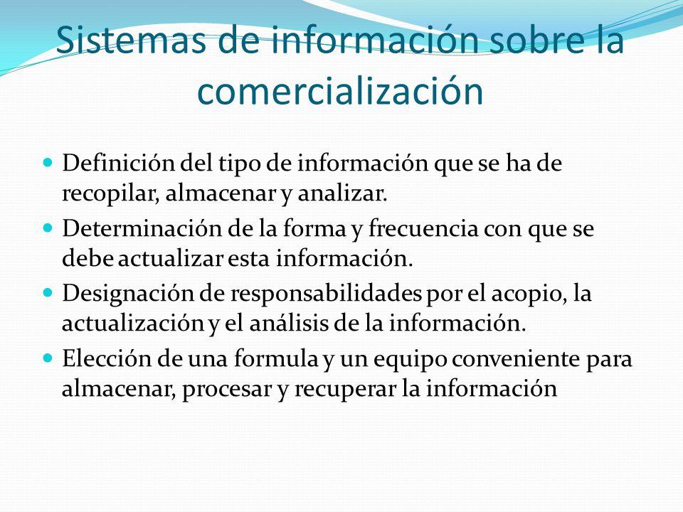 Sistemas de información sobre la comercialización