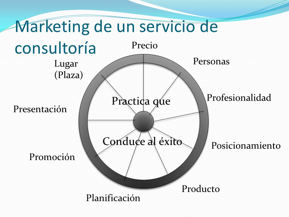 Marketing de un servicio de consultoría