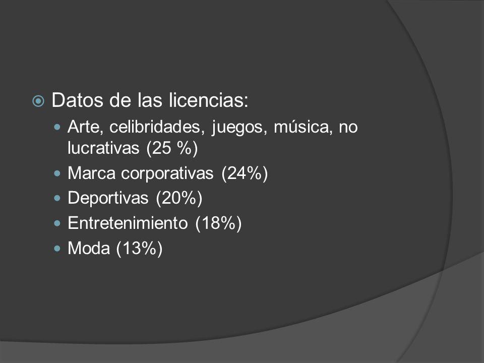 Datos de las licencias: