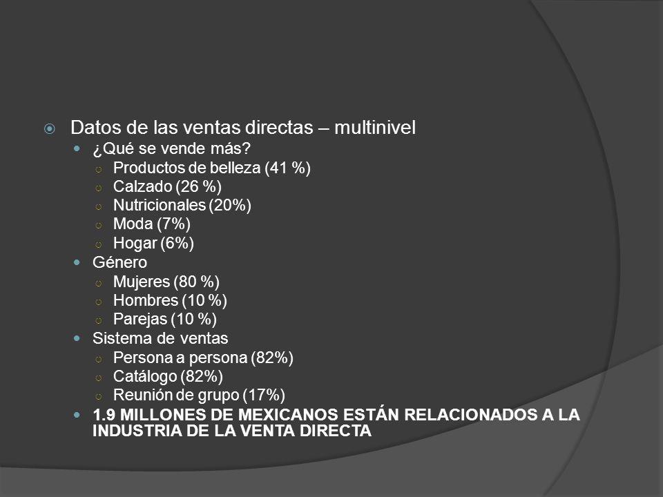 Datos de las ventas directas – multinivel