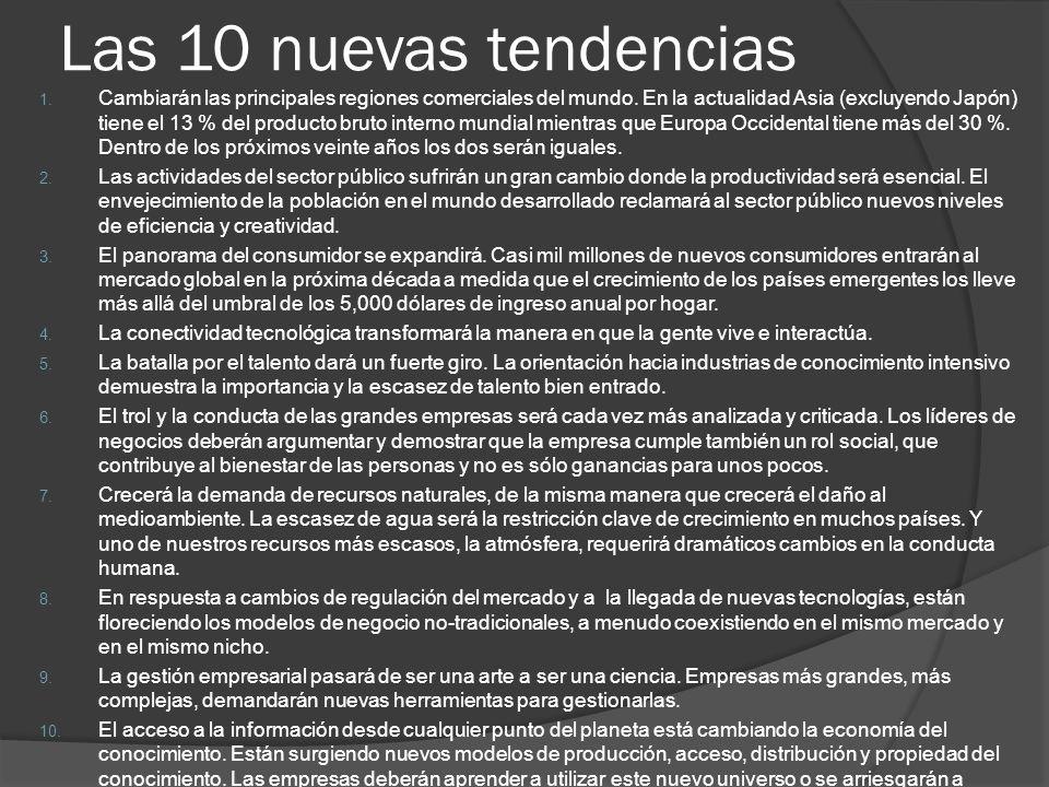 Las 10 nuevas tendencias