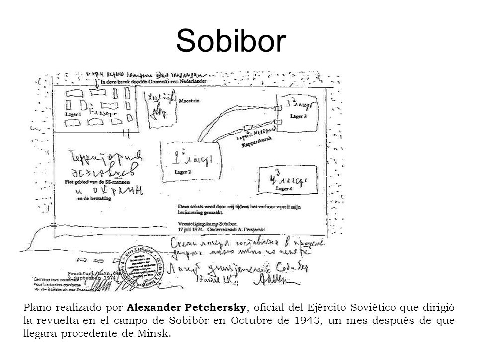 Sobibor Instructor Note: