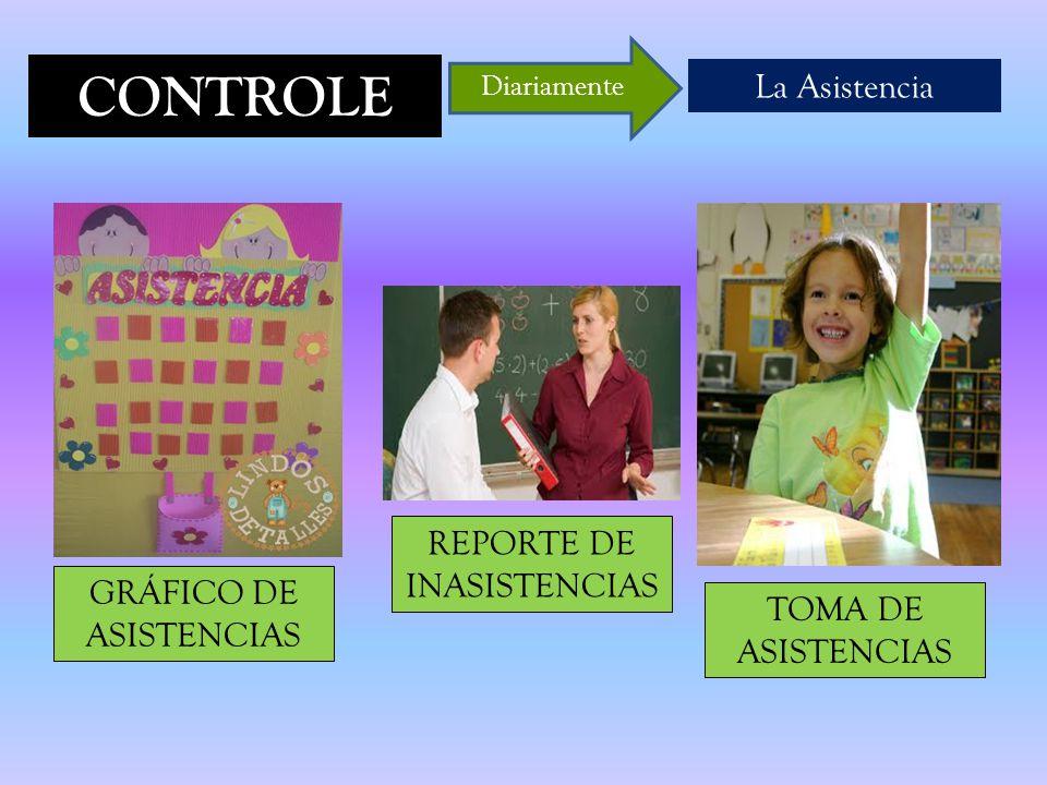 CONTROLE La Asistencia REPORTE DE INASISTENCIAS GRÁFICO DE ASISTENCIAS