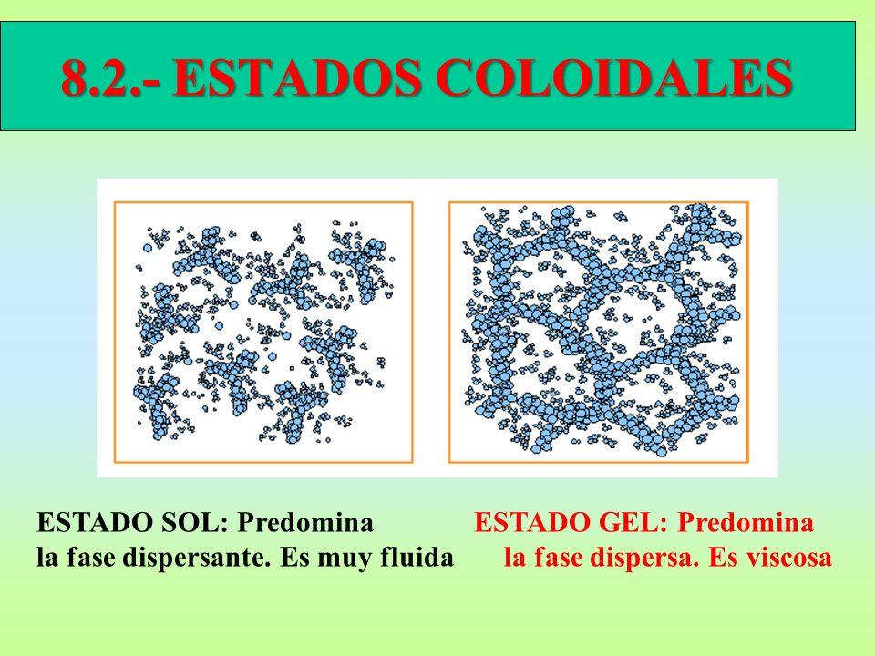 8.2.- ESTADOS COLOIDALES ESTADO SOL: Predomina ESTADO GEL: Predomina la fase dispersante.