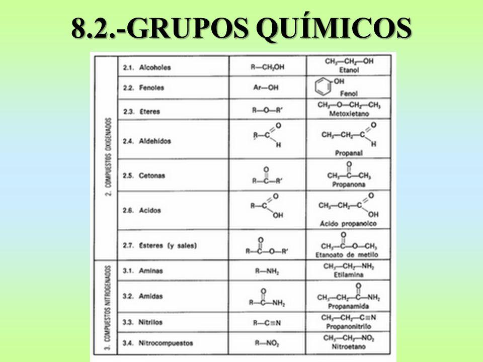 8.2.-GRUPOS QUÍMICOS