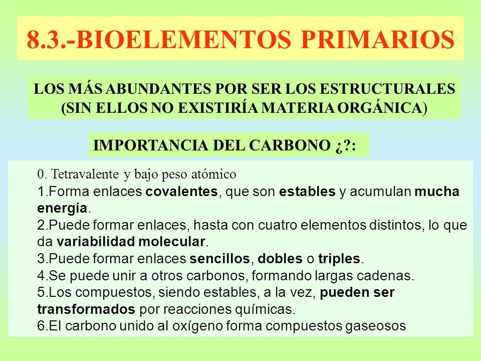 8.3.-BIOELEMENTOS PRIMARIOS