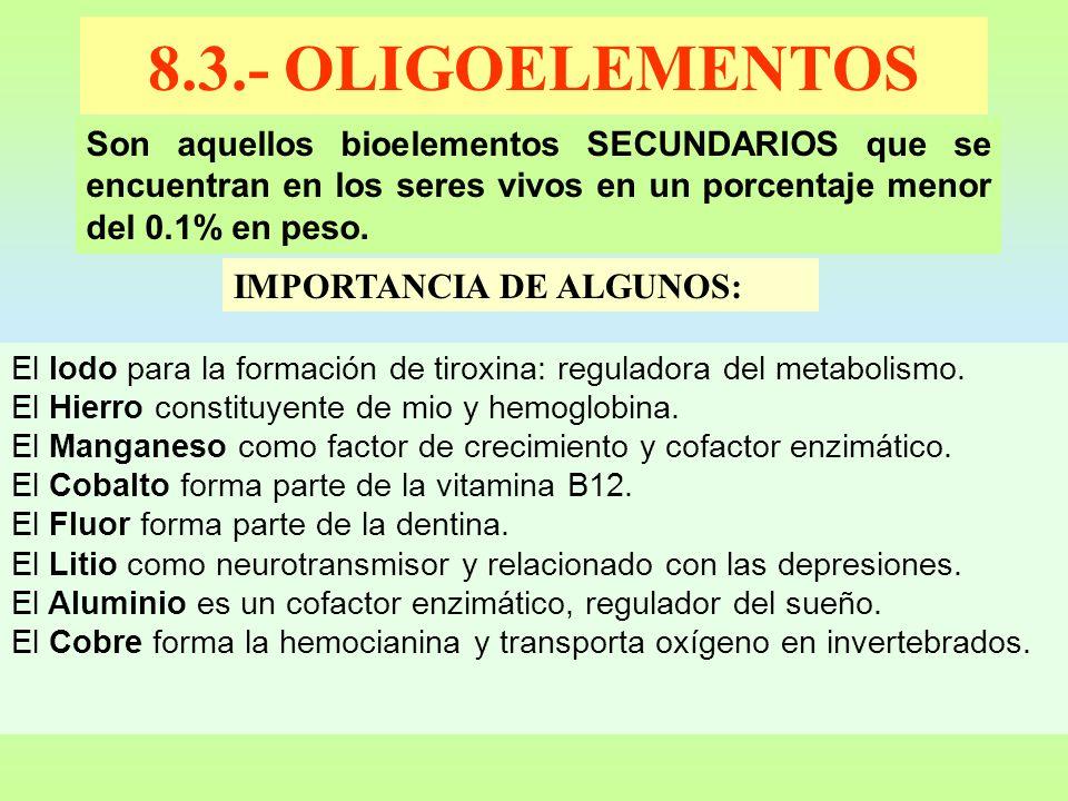 8.3.- OLIGOELEMENTOS IMPORTANCIA DE ALGUNOS: