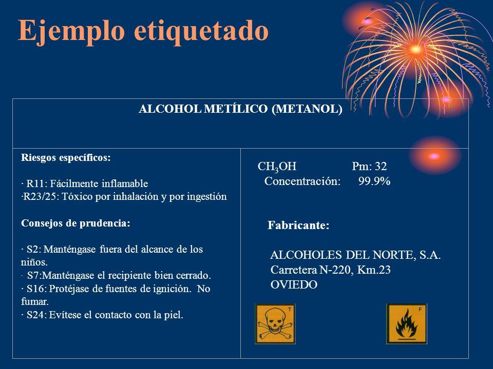ALCOHOL METÍLICO (METANOL)